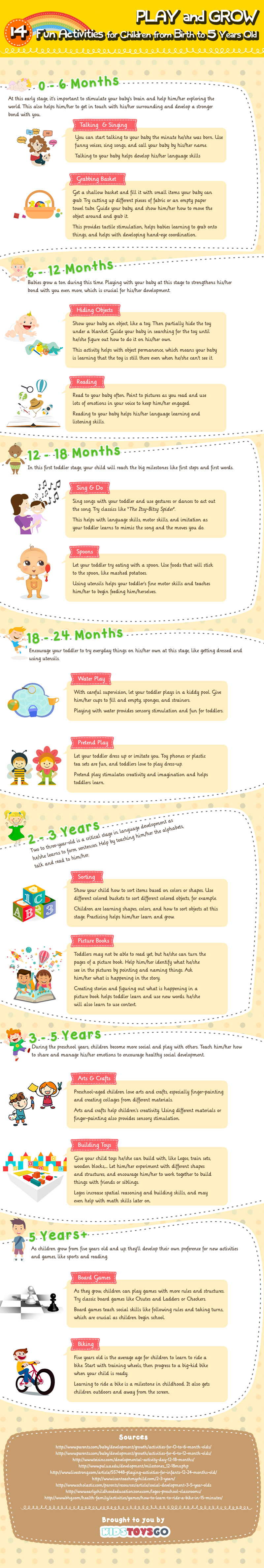 Infographic 14 Fun Activities For Children From Birth To 5 Years Old